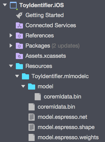 The Resources folder with a compiled model in it